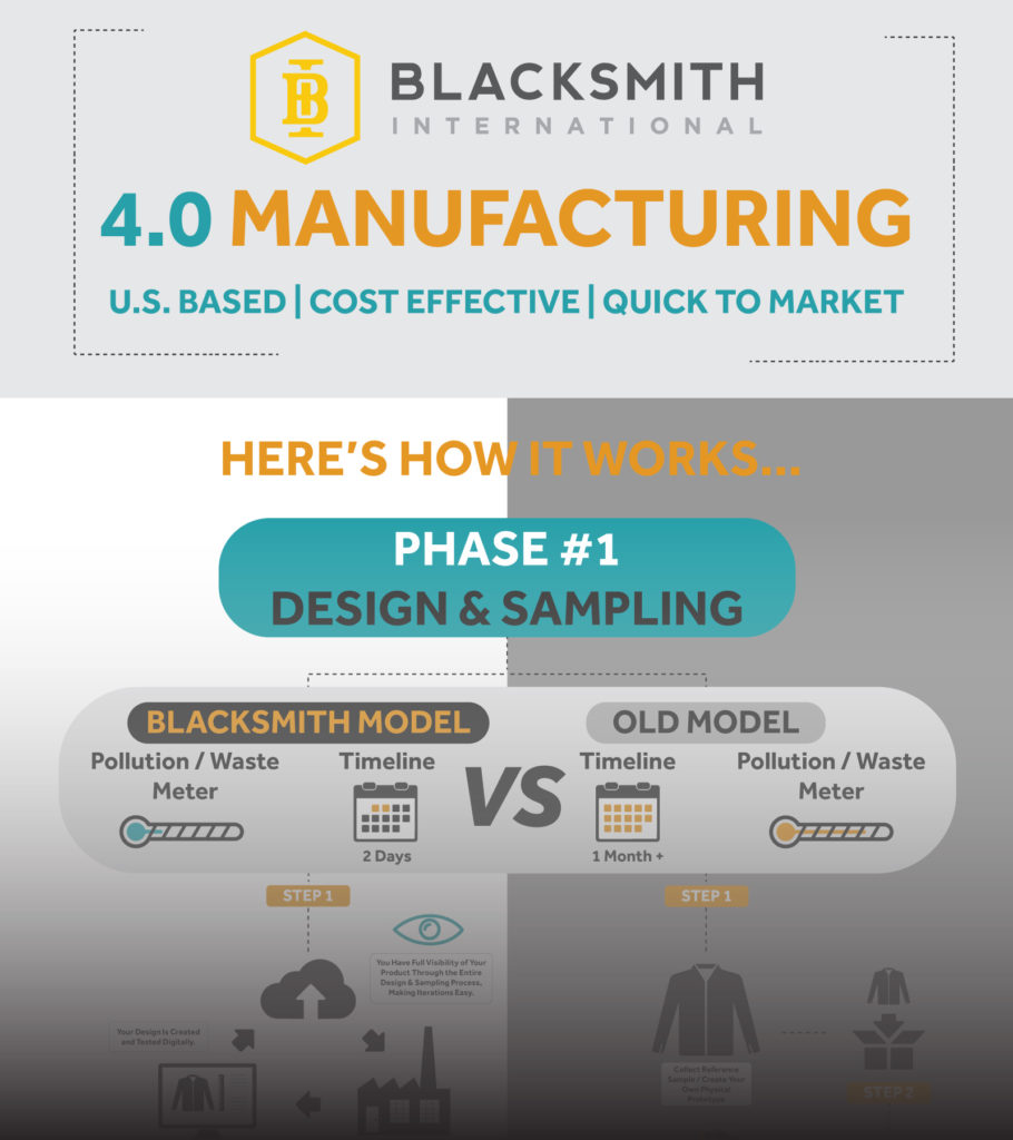 Manufacturing 4.0 Infographic