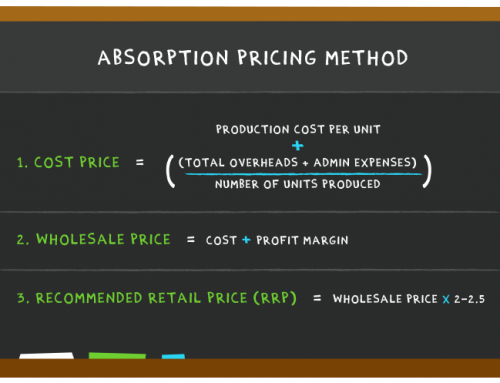 Pricing for Apparel Brands: How to Do It Right