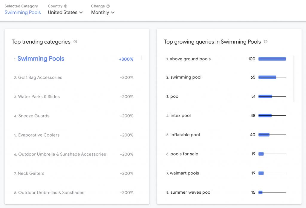 Google Retail Categories